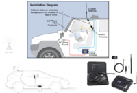 Do Vehicle Mobile Signal Boosters Actually Work? If Yes, How?